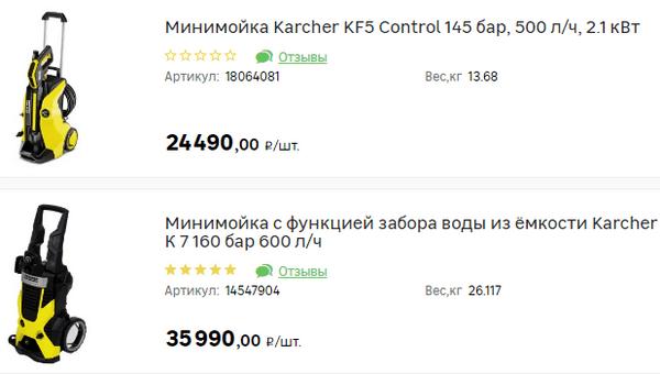 Минимойки Karcher К5 и К7